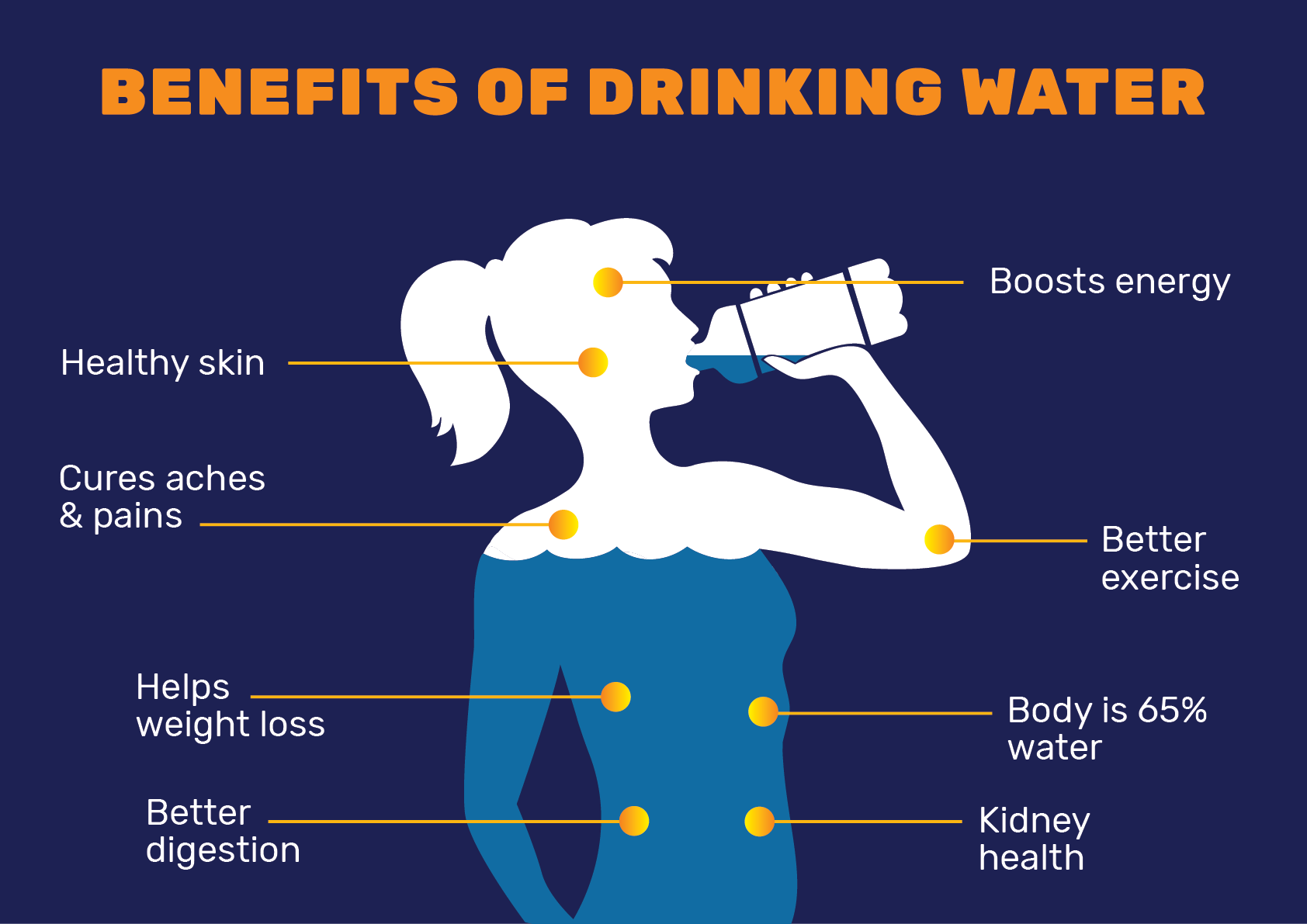 benefits of drinking water infographic