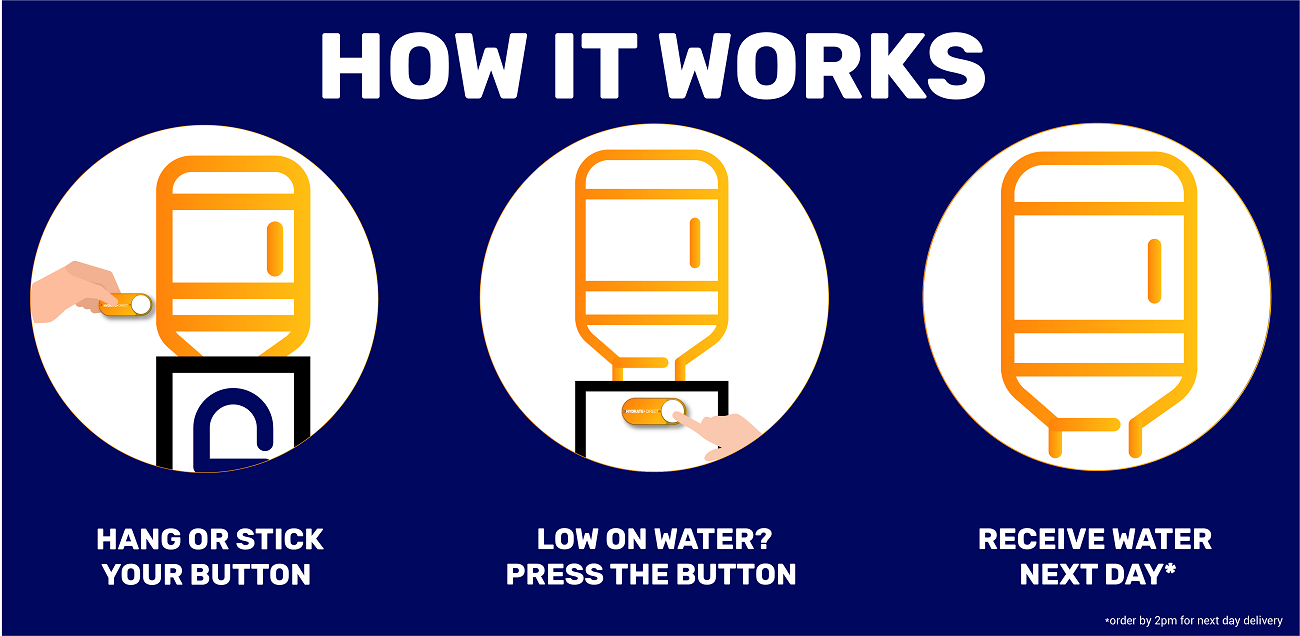 Hydrate.Direct Button - How it works